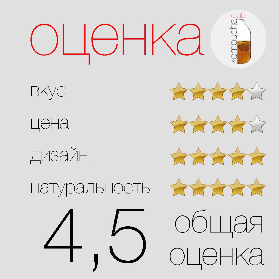 rating_live_pe