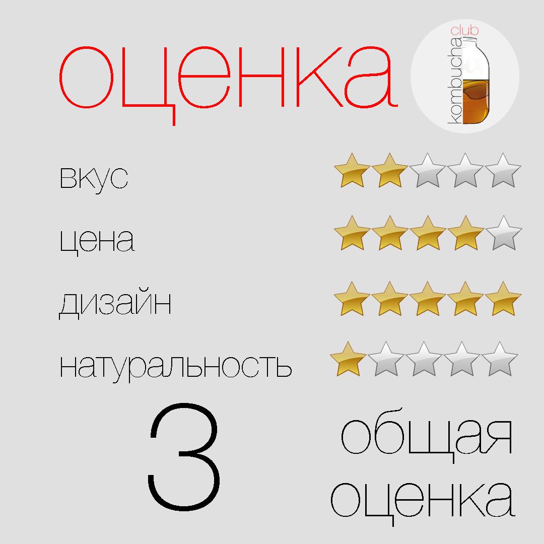Рейтинг Vigo Kombucha «Original» i