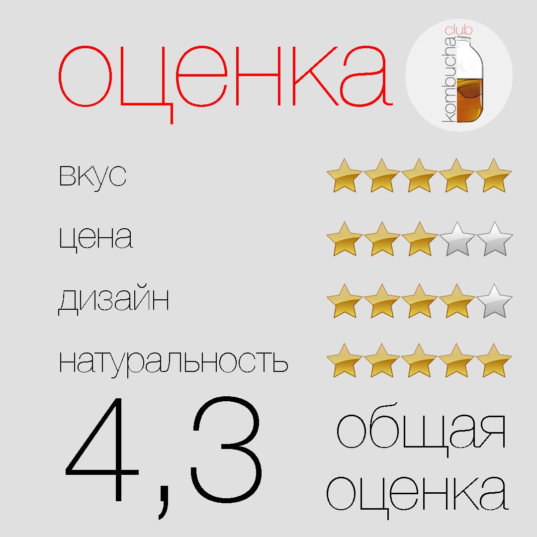 Рейтинг Lava Kombucha «Гибискус»