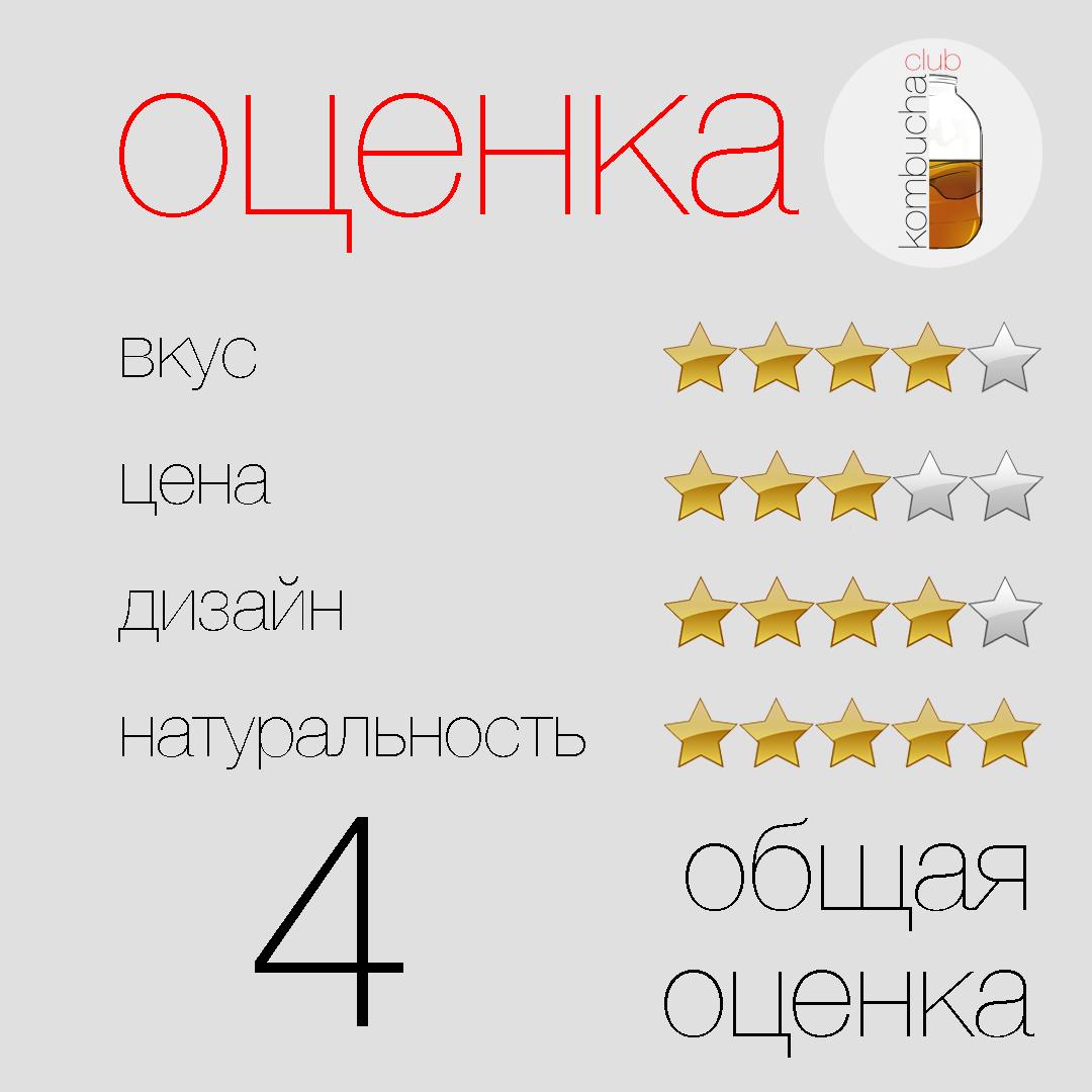 Рейтинг Lava Kombucha «Original»