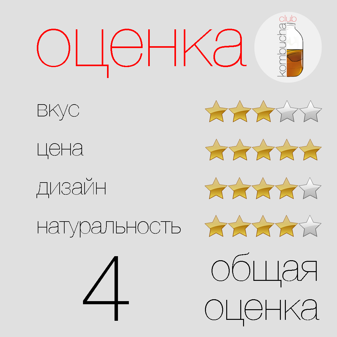 Рейтинг My Komboocha «Имбирь-Свекла»