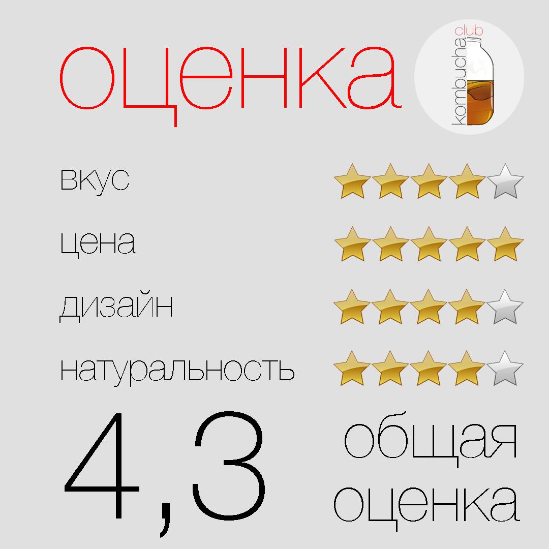 Рейтинг My Komboocha «Красный чай»