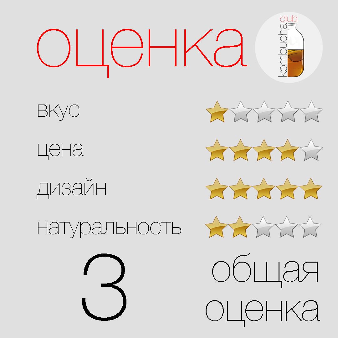 Рейтинг Zozh Kombucha «Гибискус»