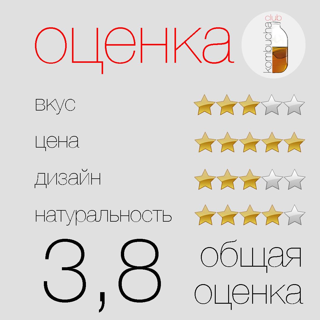 "Промёд ""Комбуча Эликсир"" рейтинг"